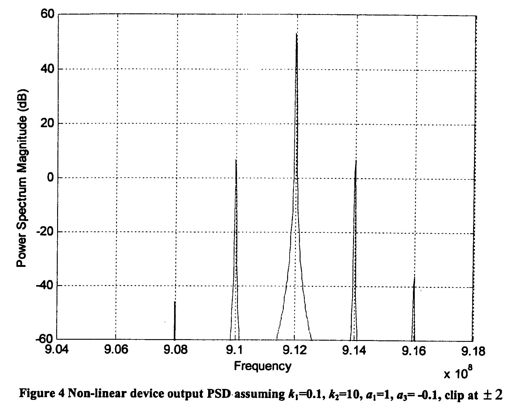 Figure US20070096876A1-20070503-P00004
