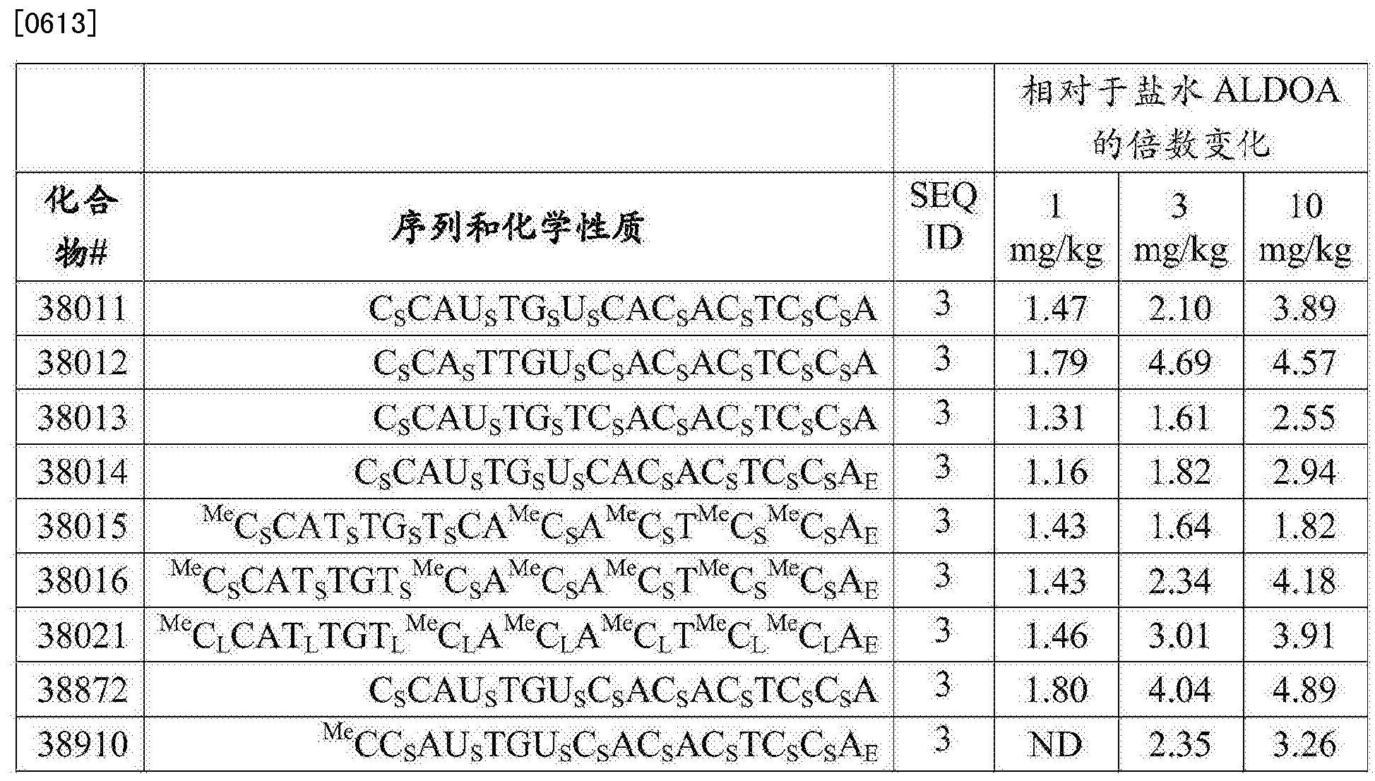 Figure CN105378080AD00682