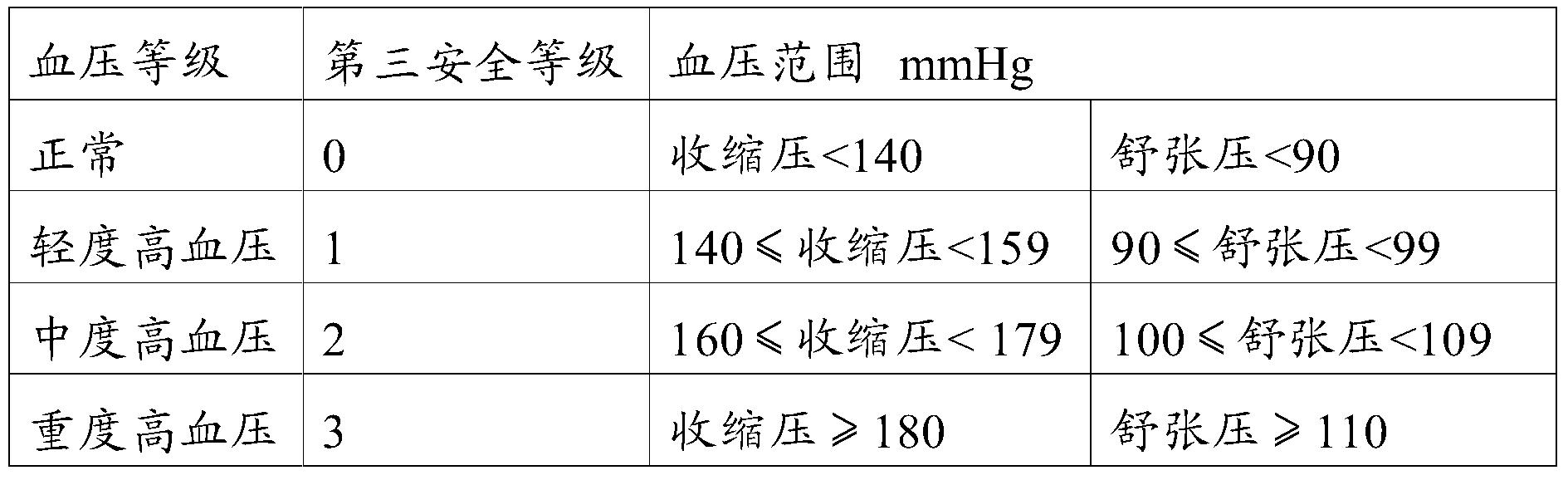 Figure PCTCN2015076564-appb-000003