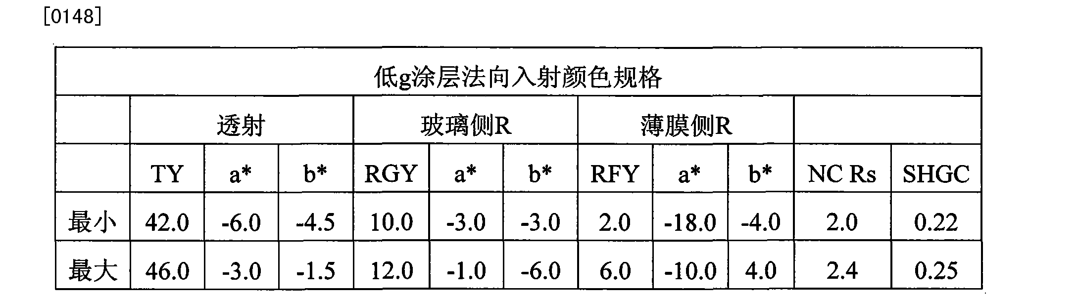 Figure CN101925552BD00221