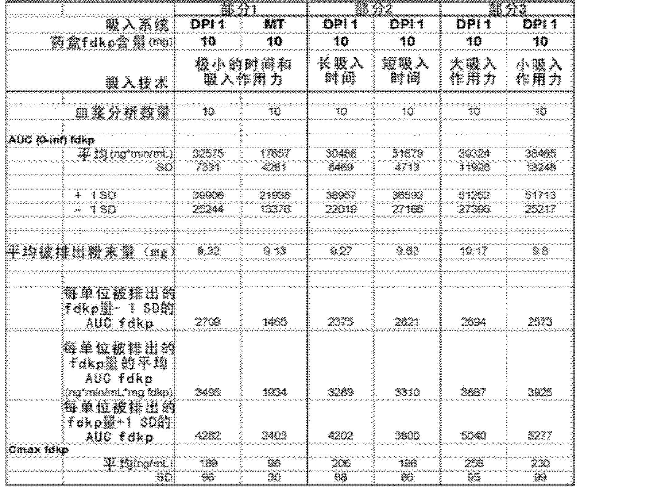 Figure CN102985125AD00431