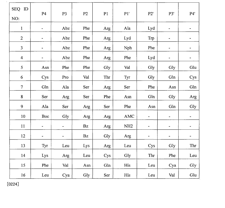 Figure CN102231979AD00231