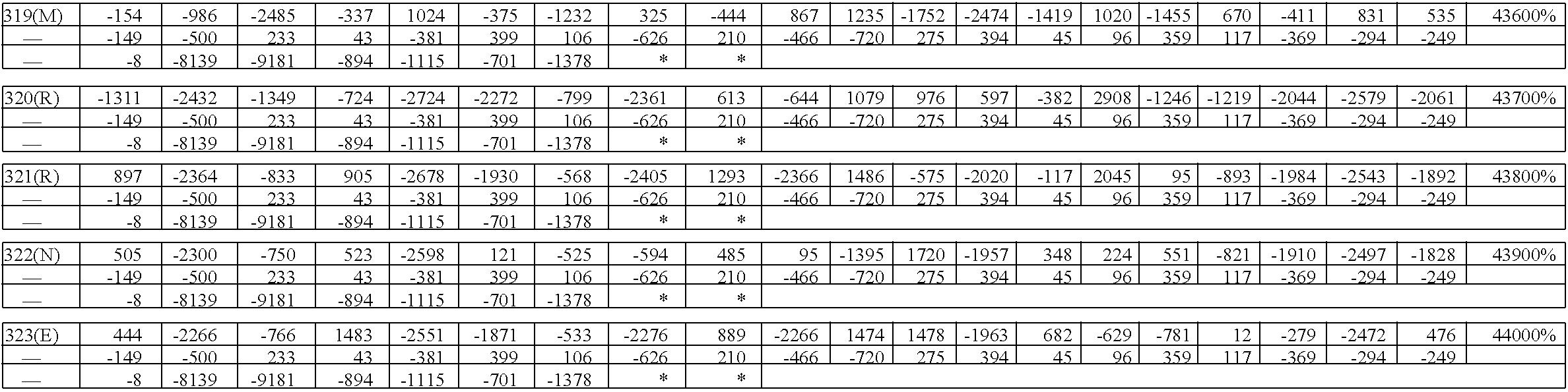 Figure US08945899-20150203-C00060