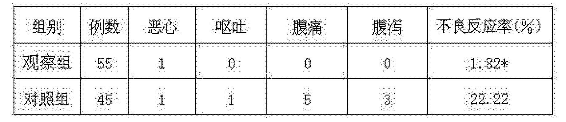 Figure CN103655108AD00061