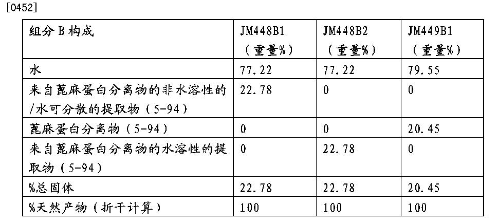 Figure CN102439056BD00821