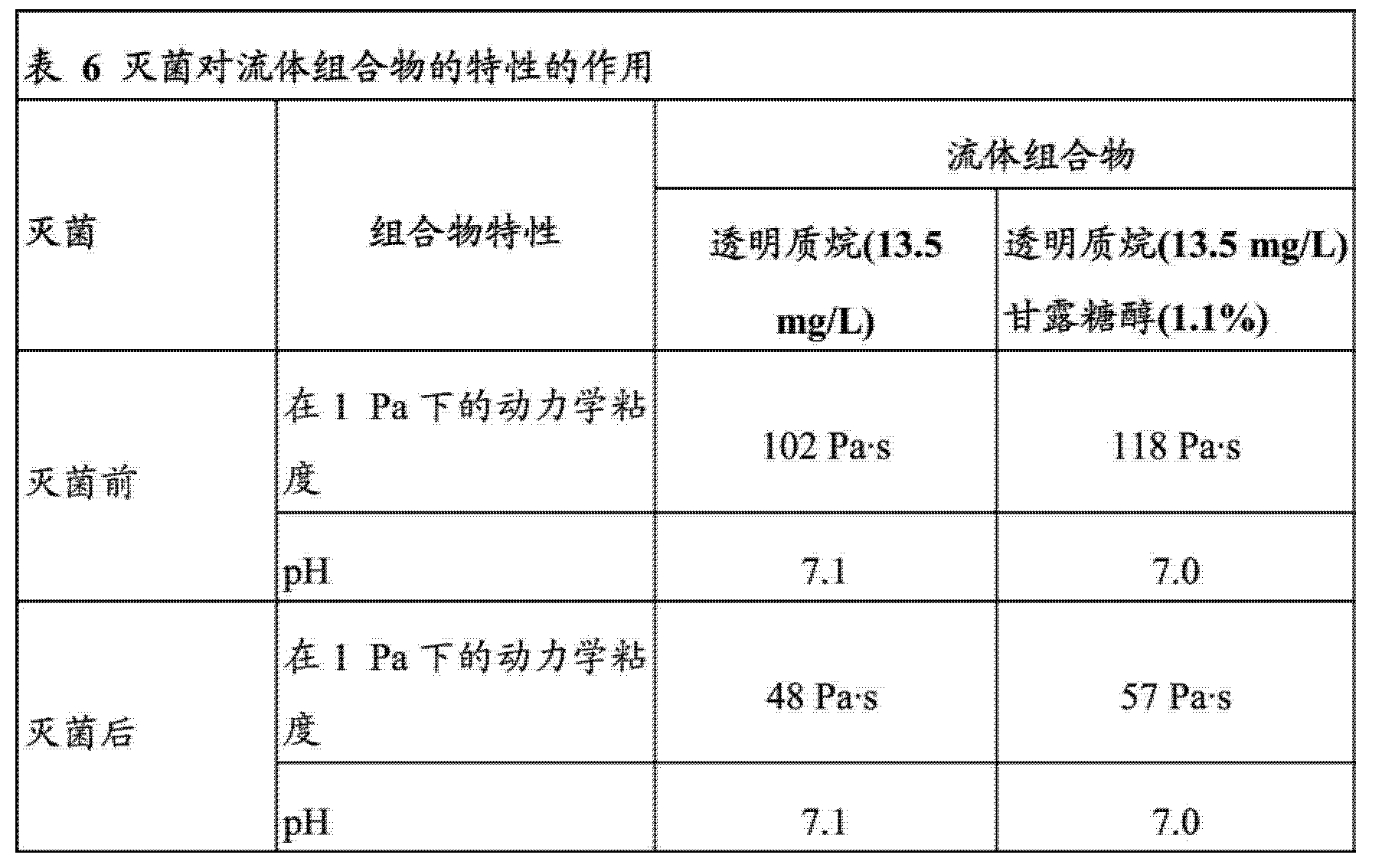 Figure CN102905677AD00501