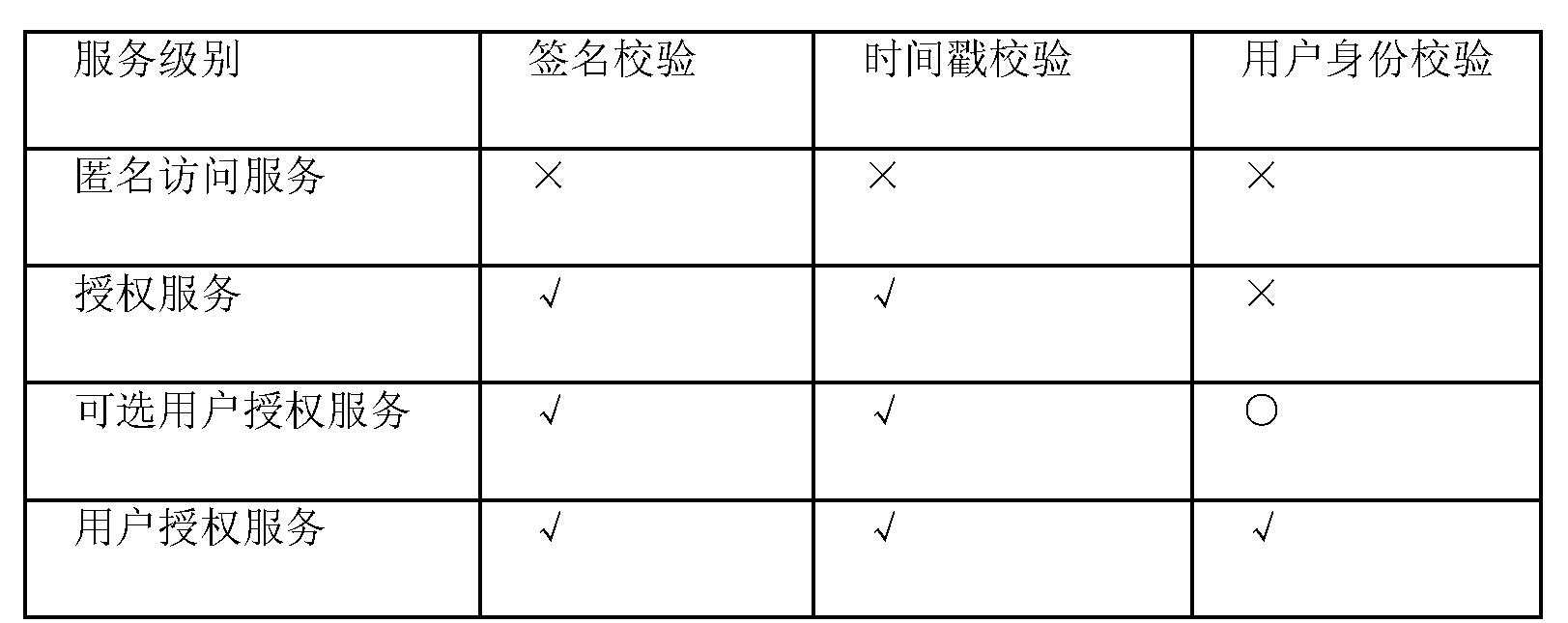 Figure CN101616136BD00082