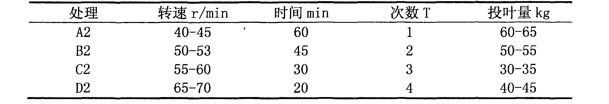 Figure CN102217683BD00081
