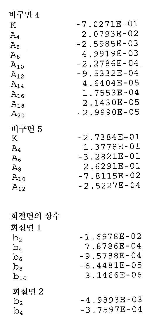 Figure 112001010918149-pat00051