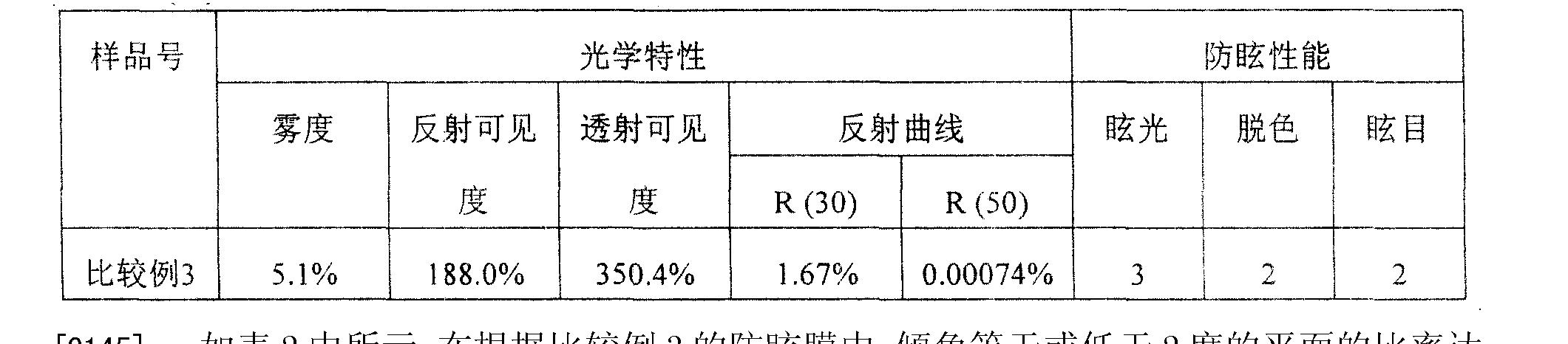 Figure CN101004456BD00192