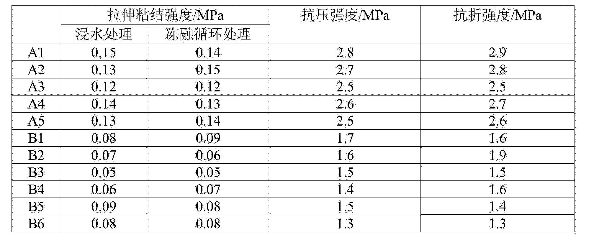 Figure CN104478318AD00061