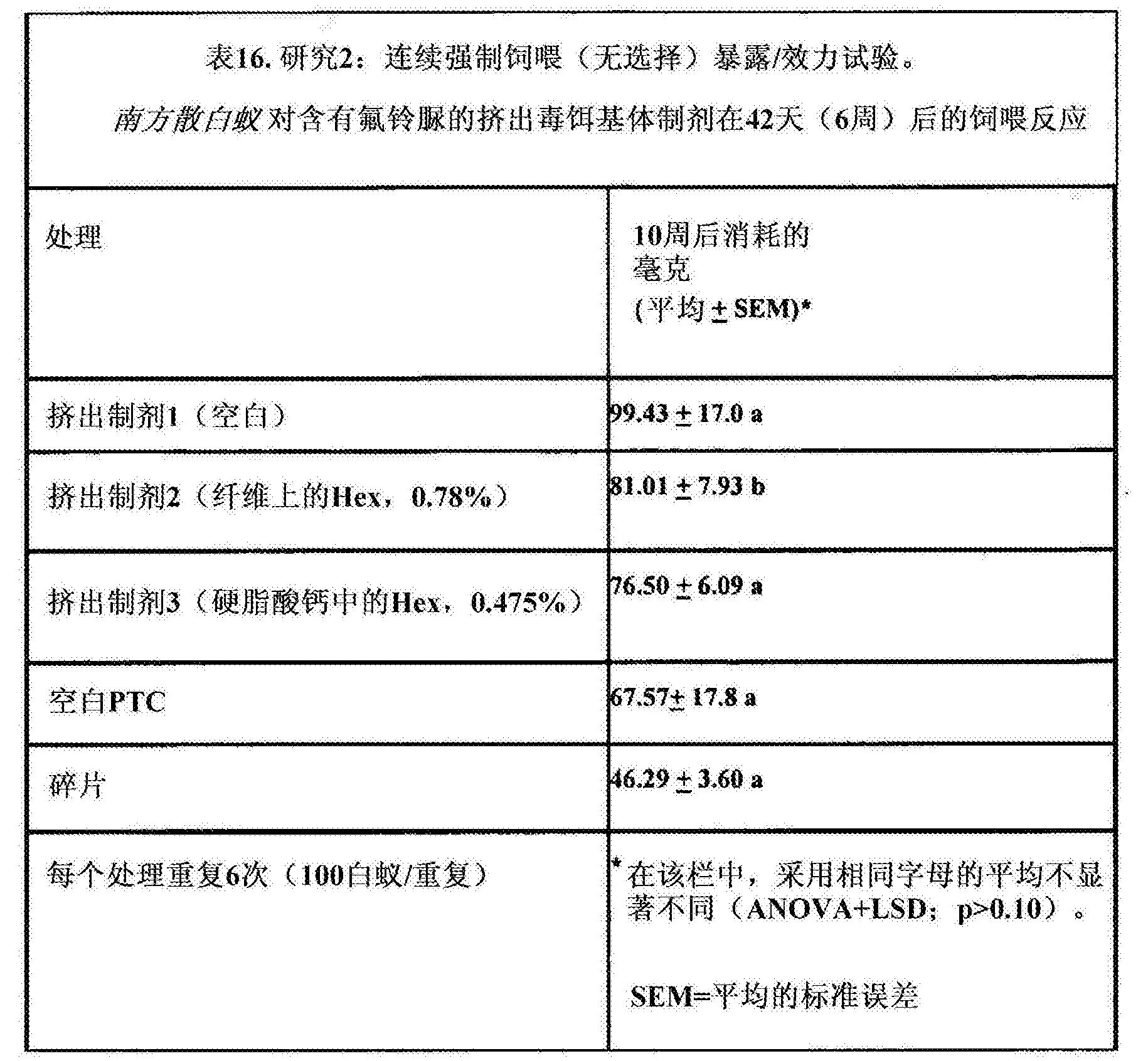 Figure CN103461303BD00381