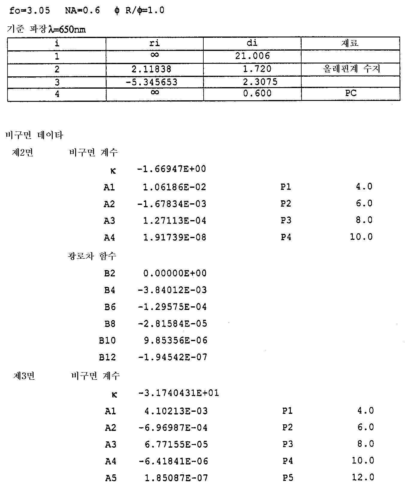Figure 112000024108829-pat00023