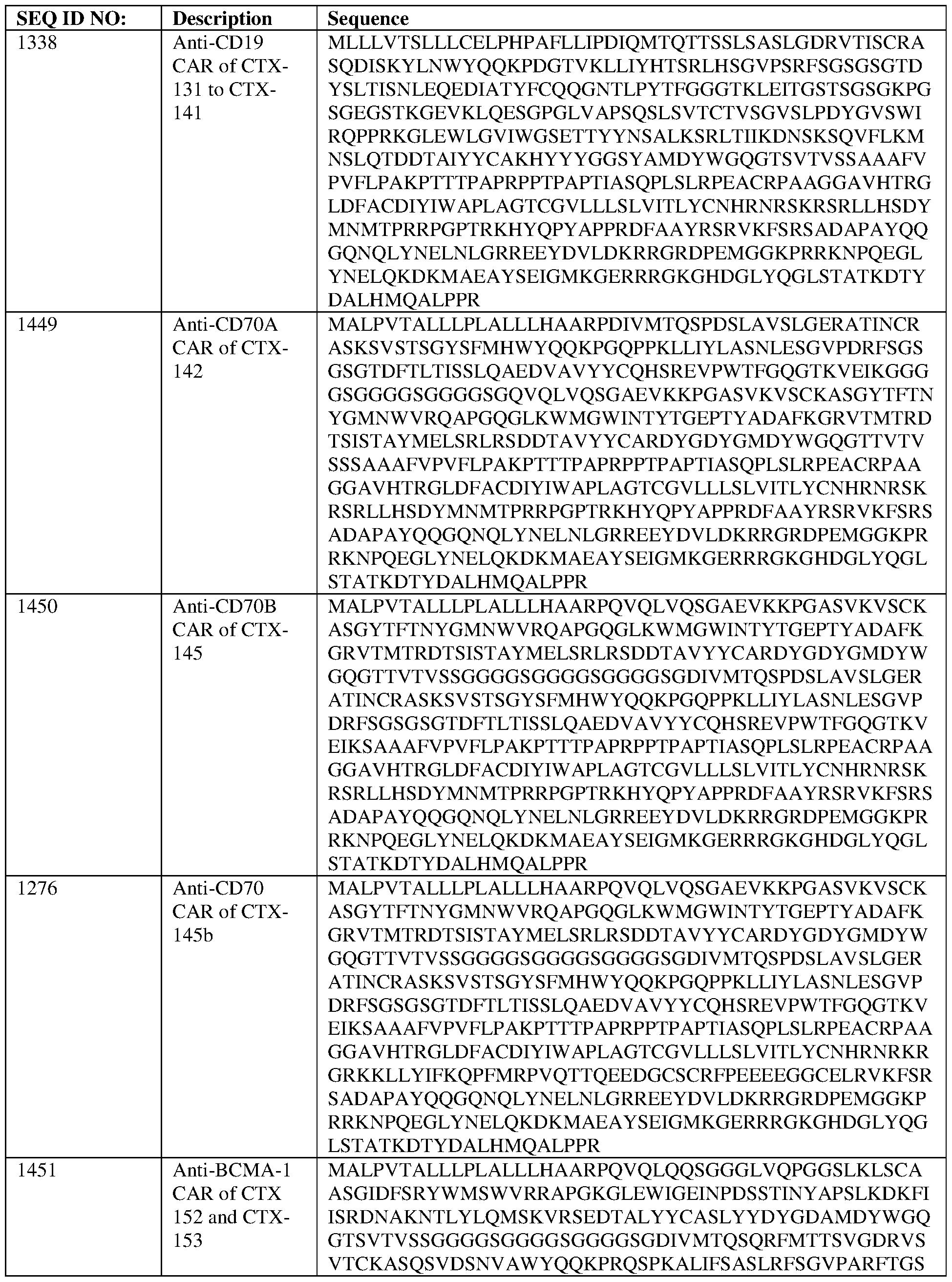 Figure imgf000375_0002