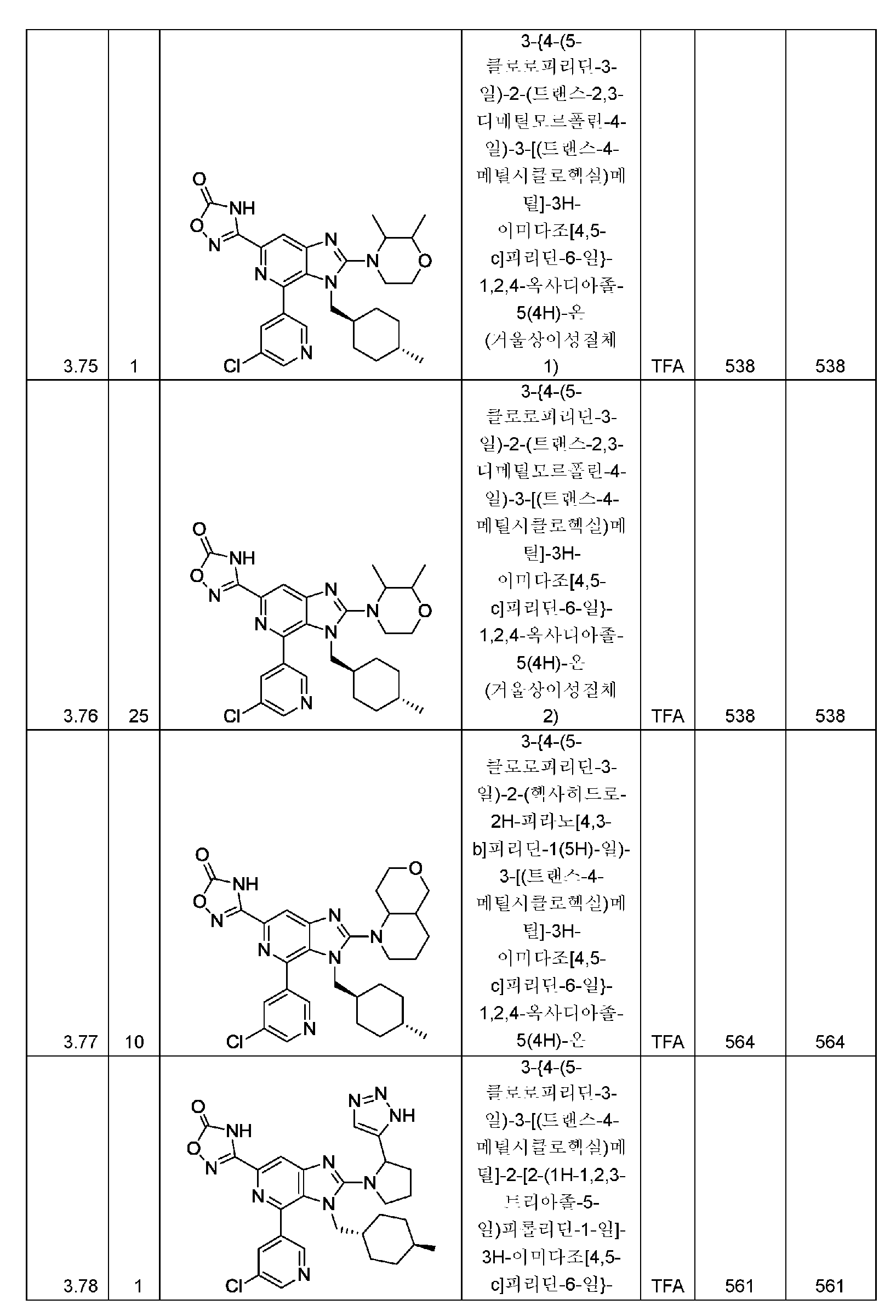 Figure pct00249