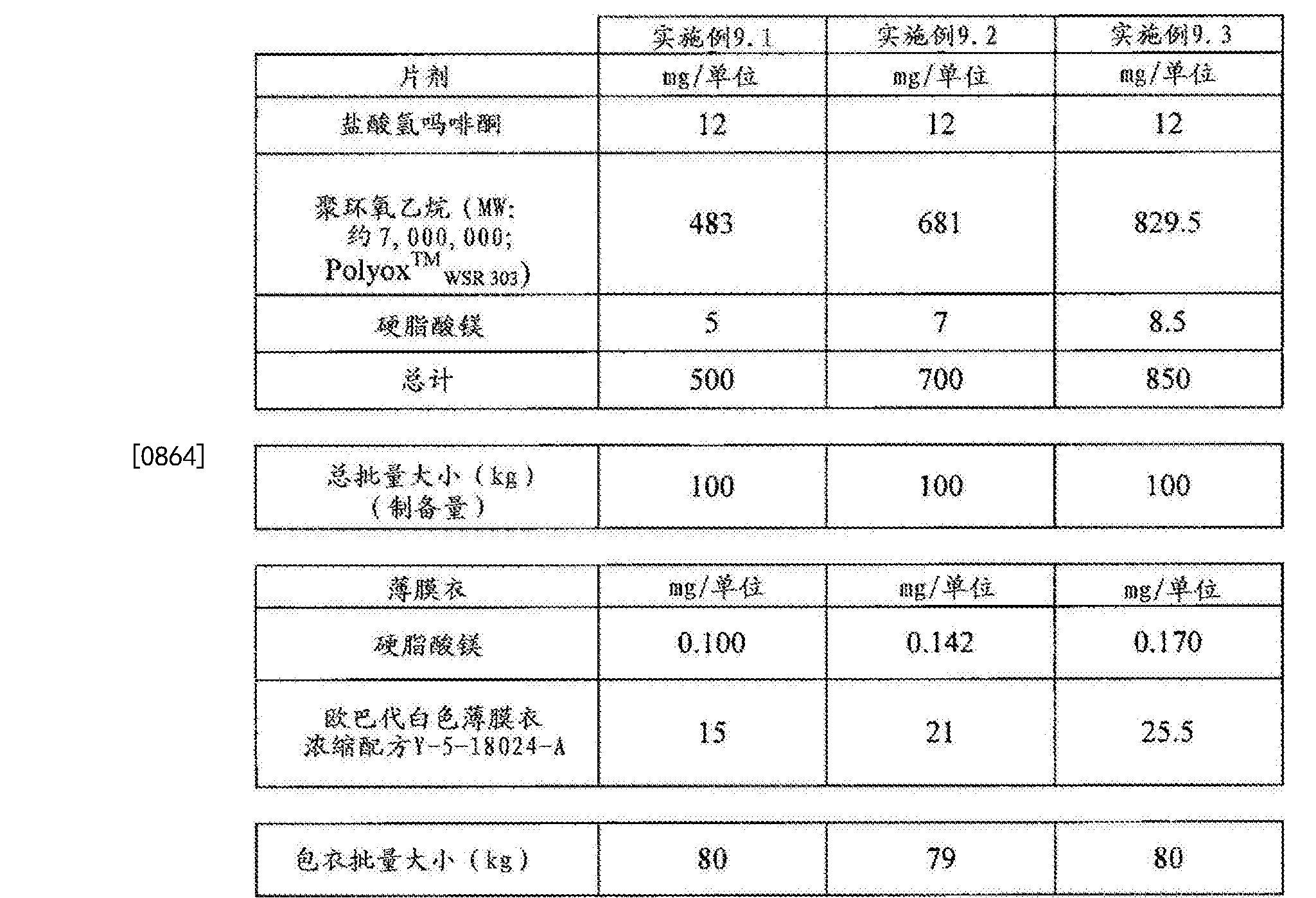 Figure CN102688241BD00751