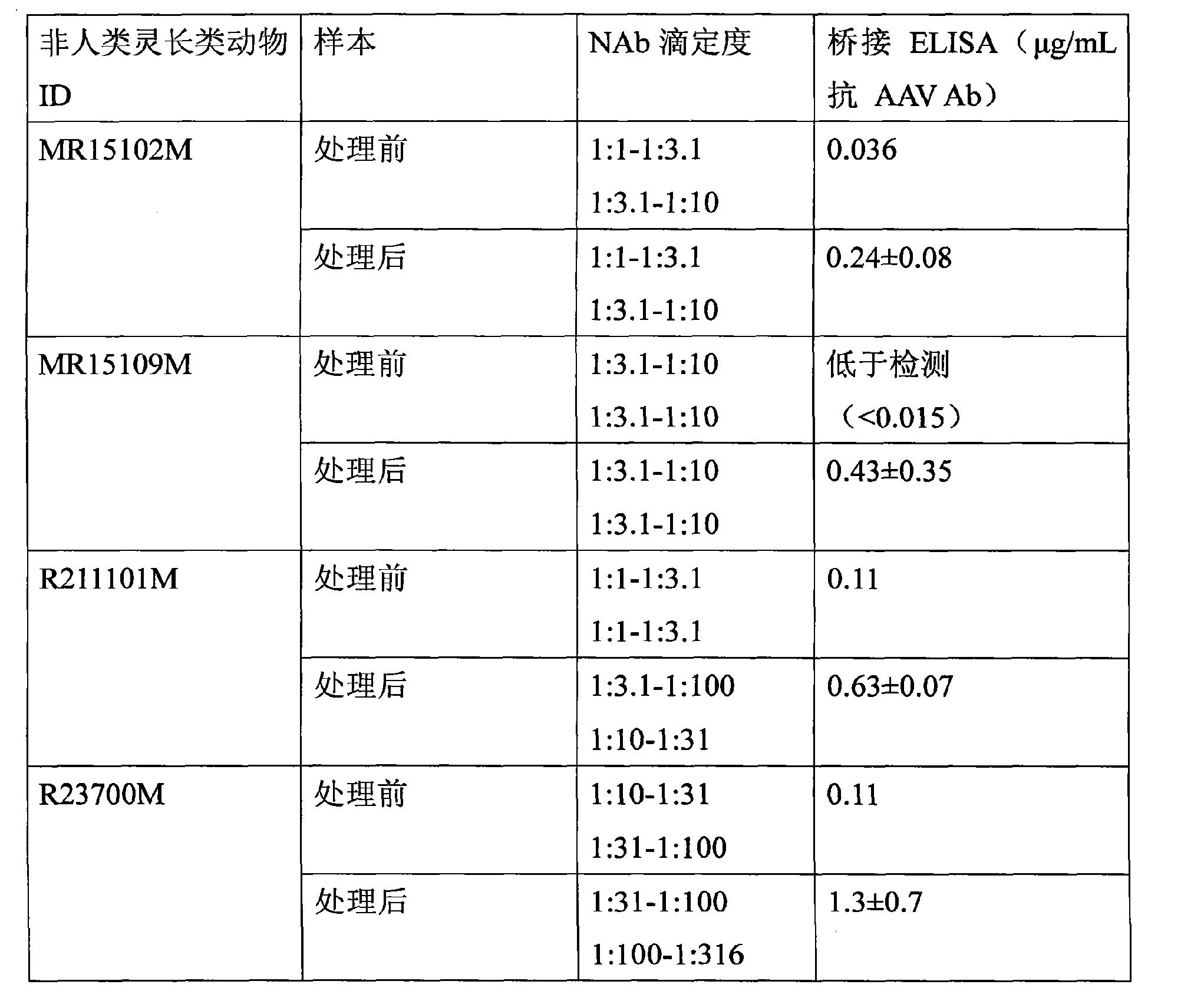 Figure CN102626336AD00181