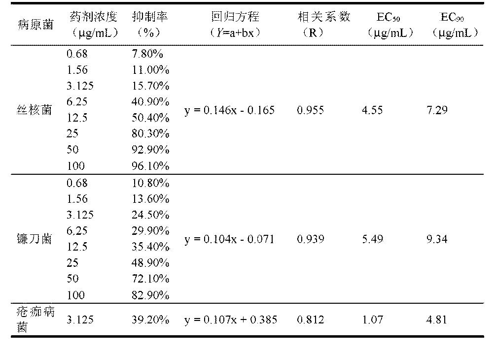 Figure CN105394094AD00081