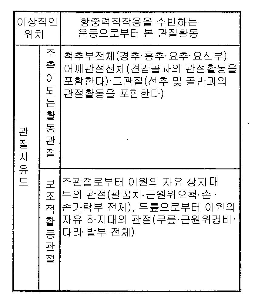 Figure 112005021251202-pct00107