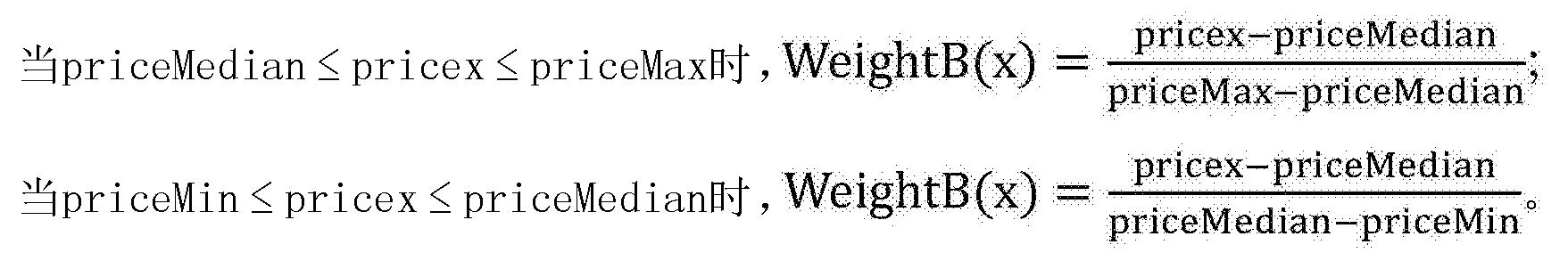 Figure CN105898824AD00131