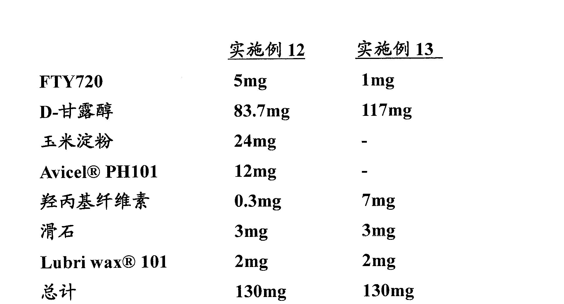 Figure CN102209705AD00102