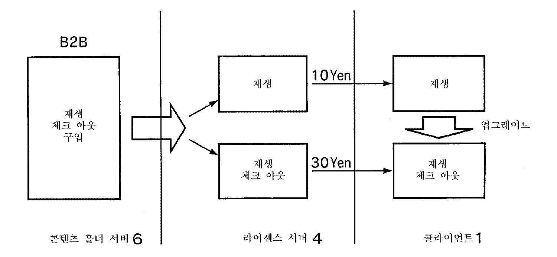 Figure R1020037016281