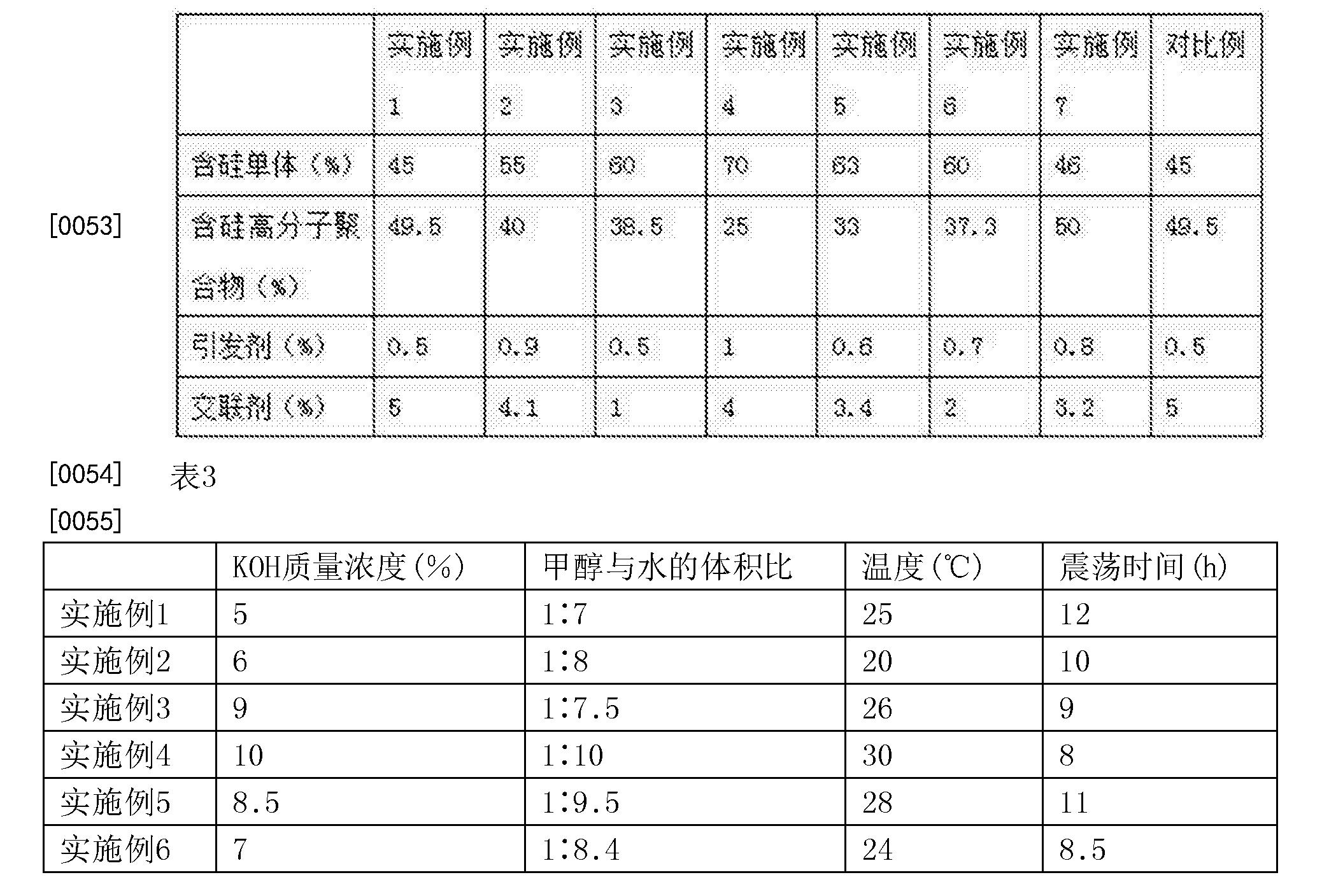 Figure CN104945570BD00082