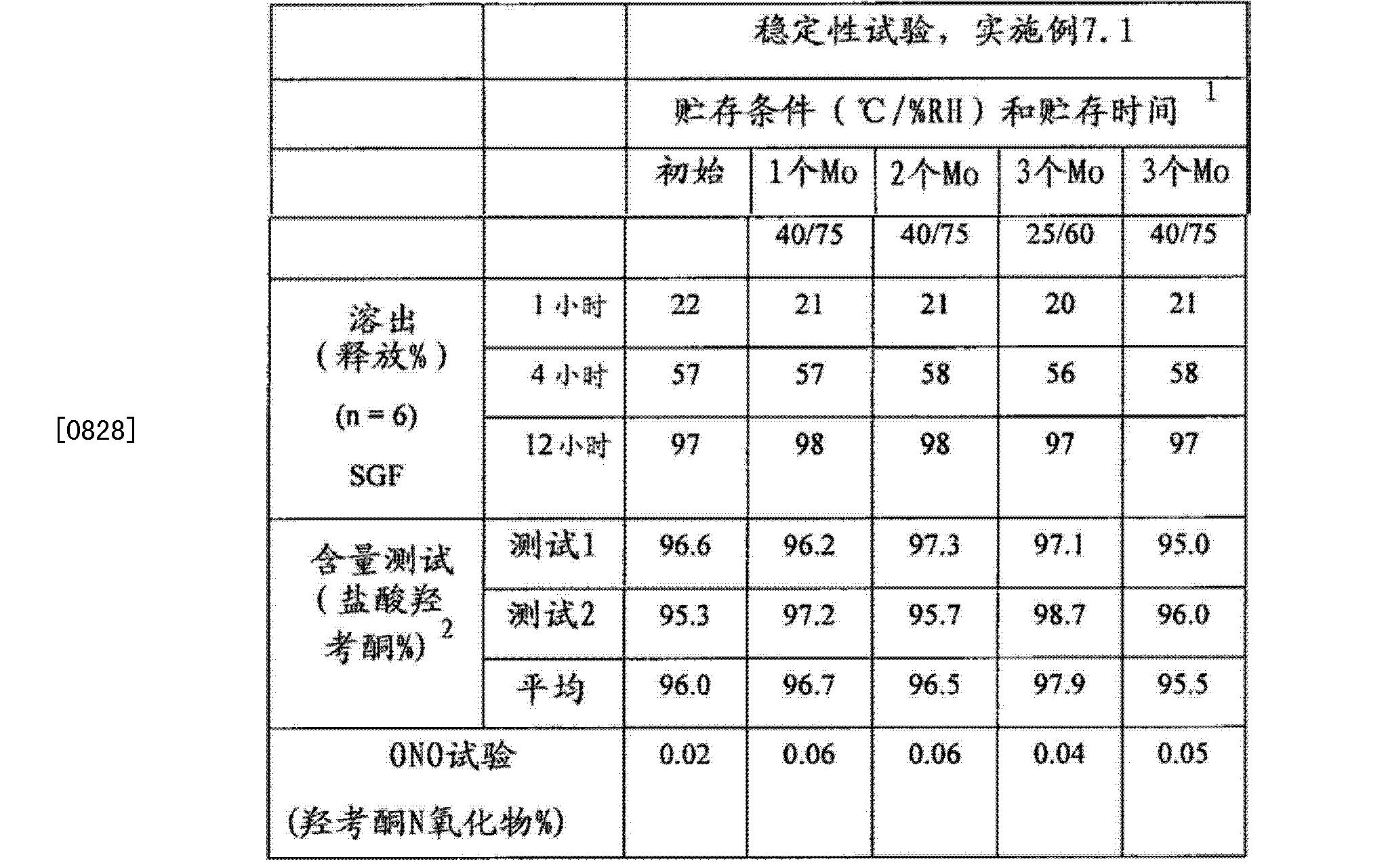 Figure CN102657630BD00701