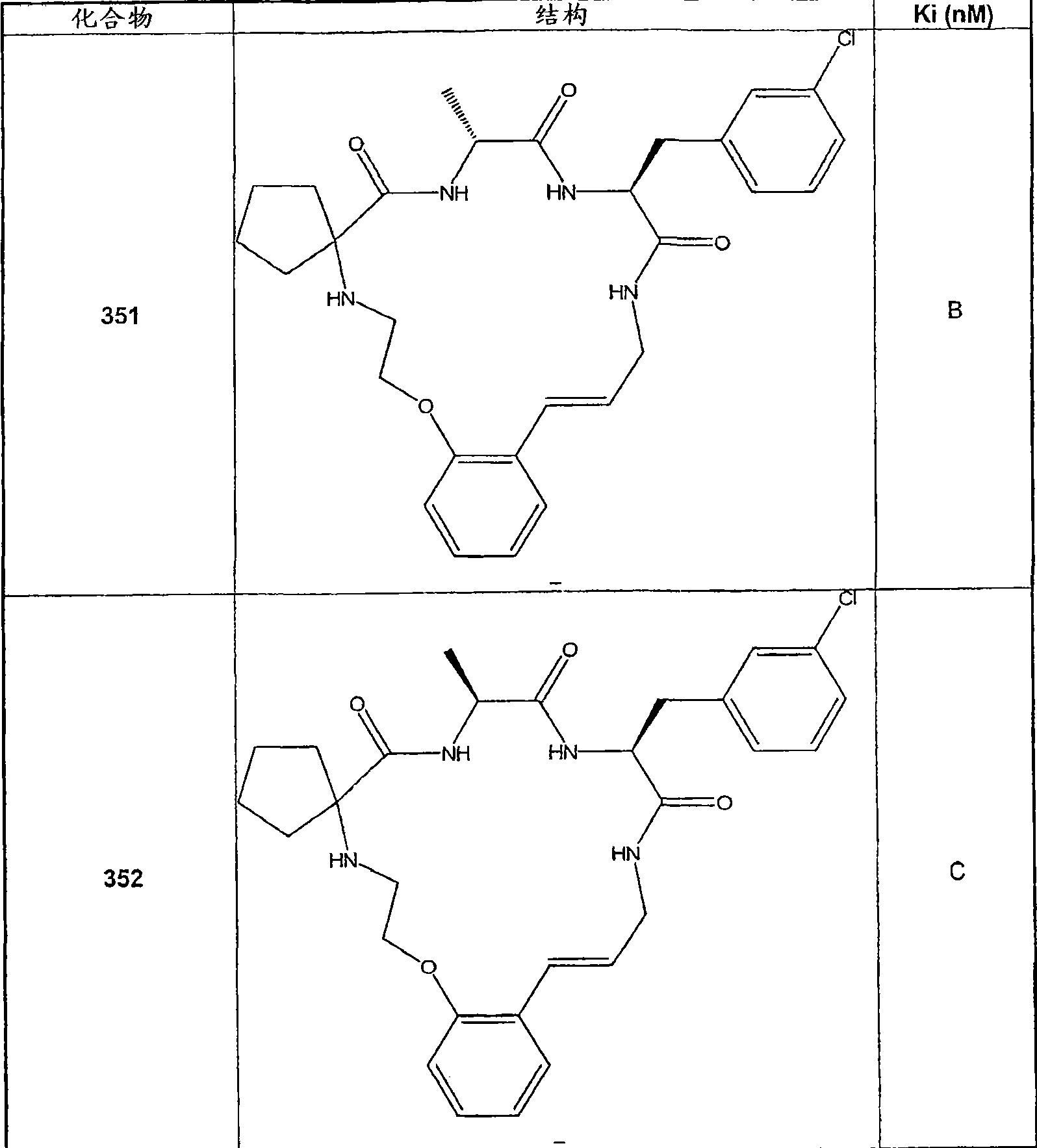 Cn101111512b Methods Of Using Macrocyclic Modulators The Mitsuba Rz 0028 Wiring Diagram Figure Cn101111512bd01591