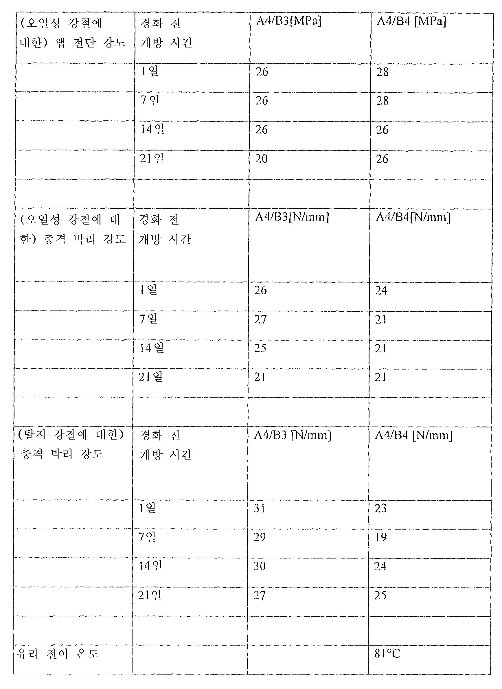 Figure 112007061947749-pct00008