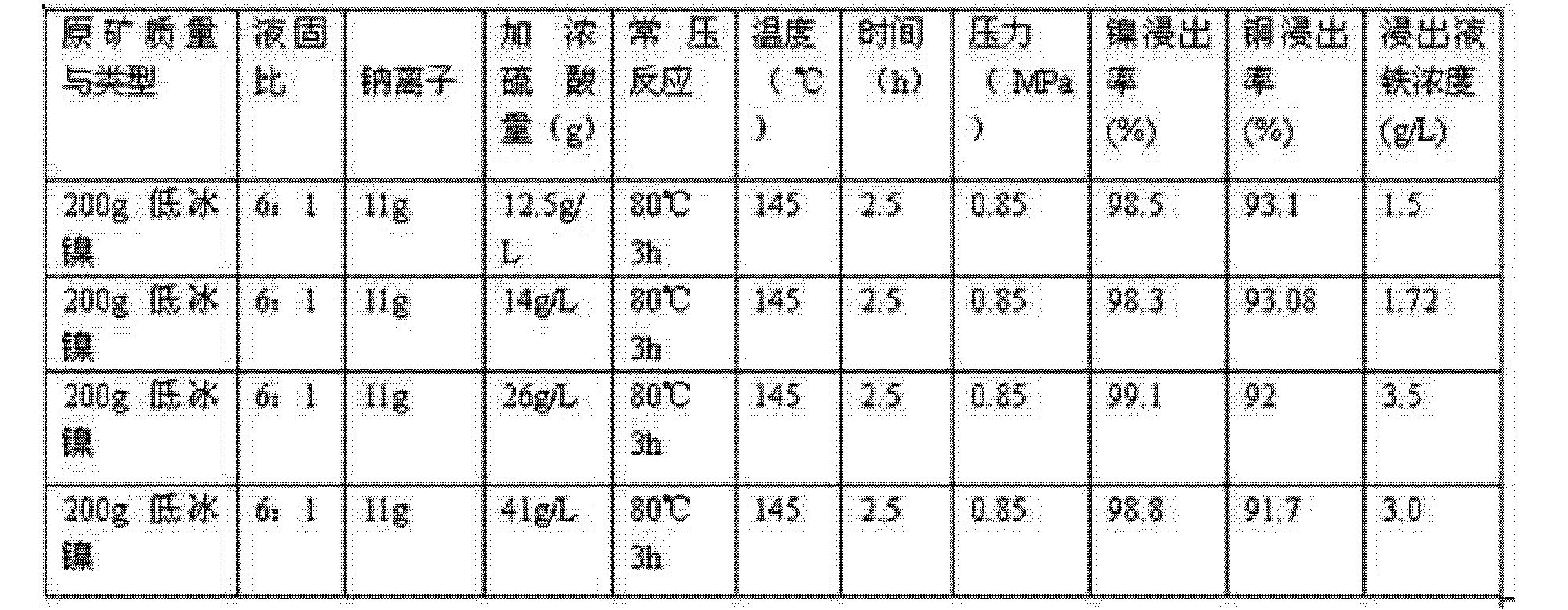 Figure CN102206834BD00102