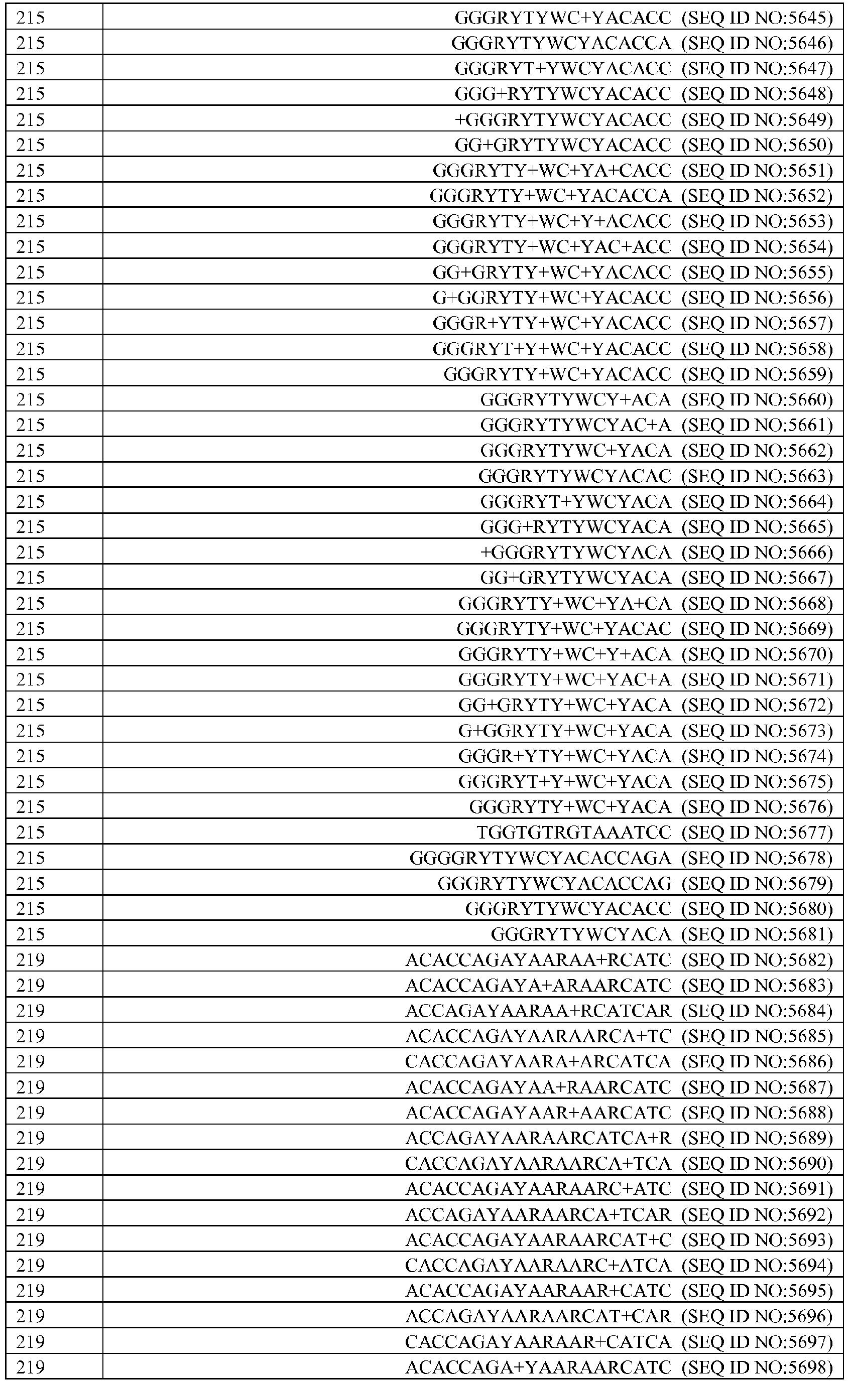911 215 0120