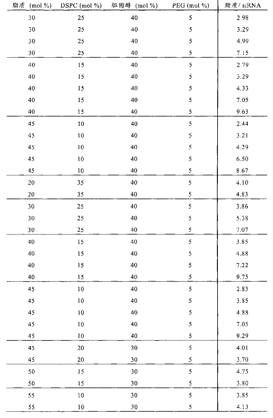 Figure CN102421900BD00421