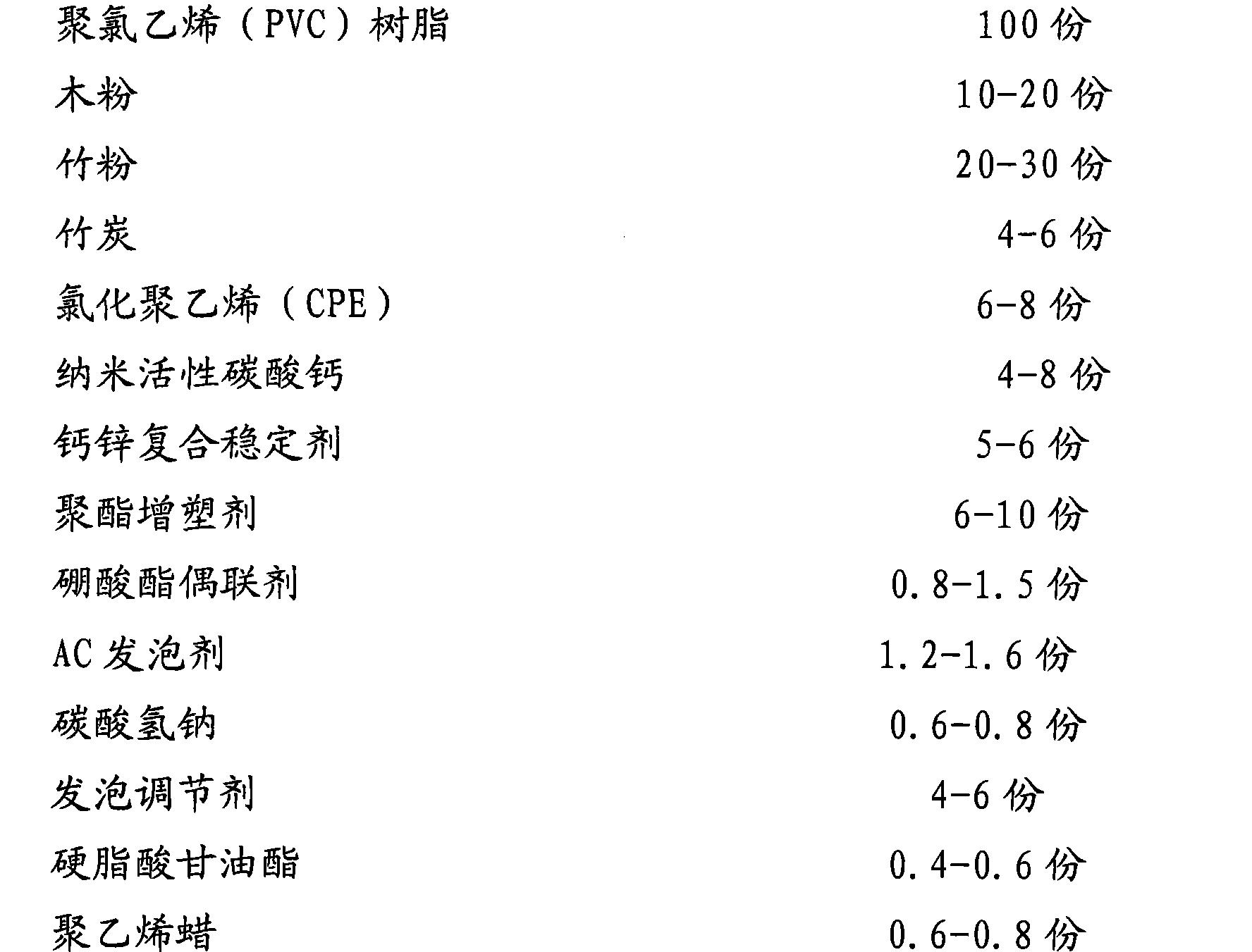 Figure CN104072902AC00021