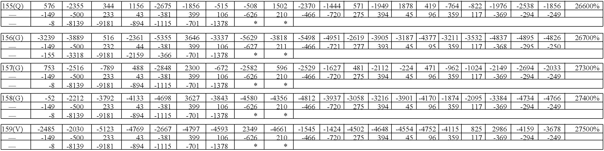 Figure US08945899-20150203-C00028