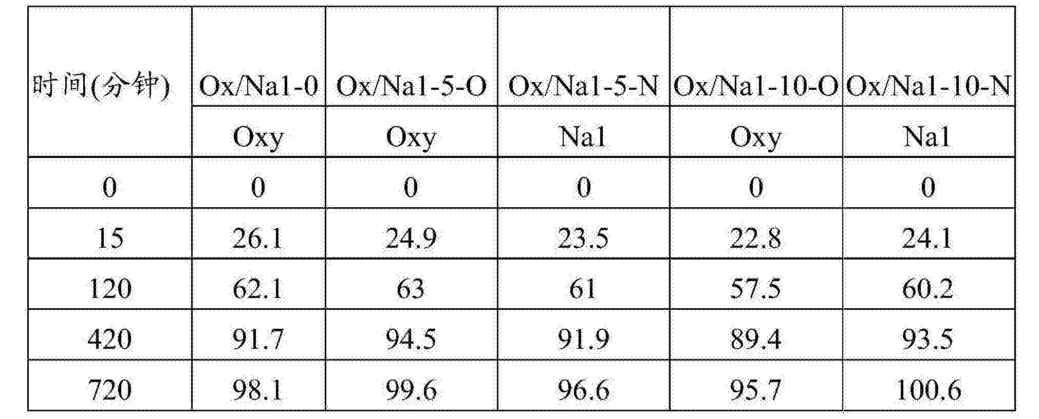 Figure CN107669681AD00142