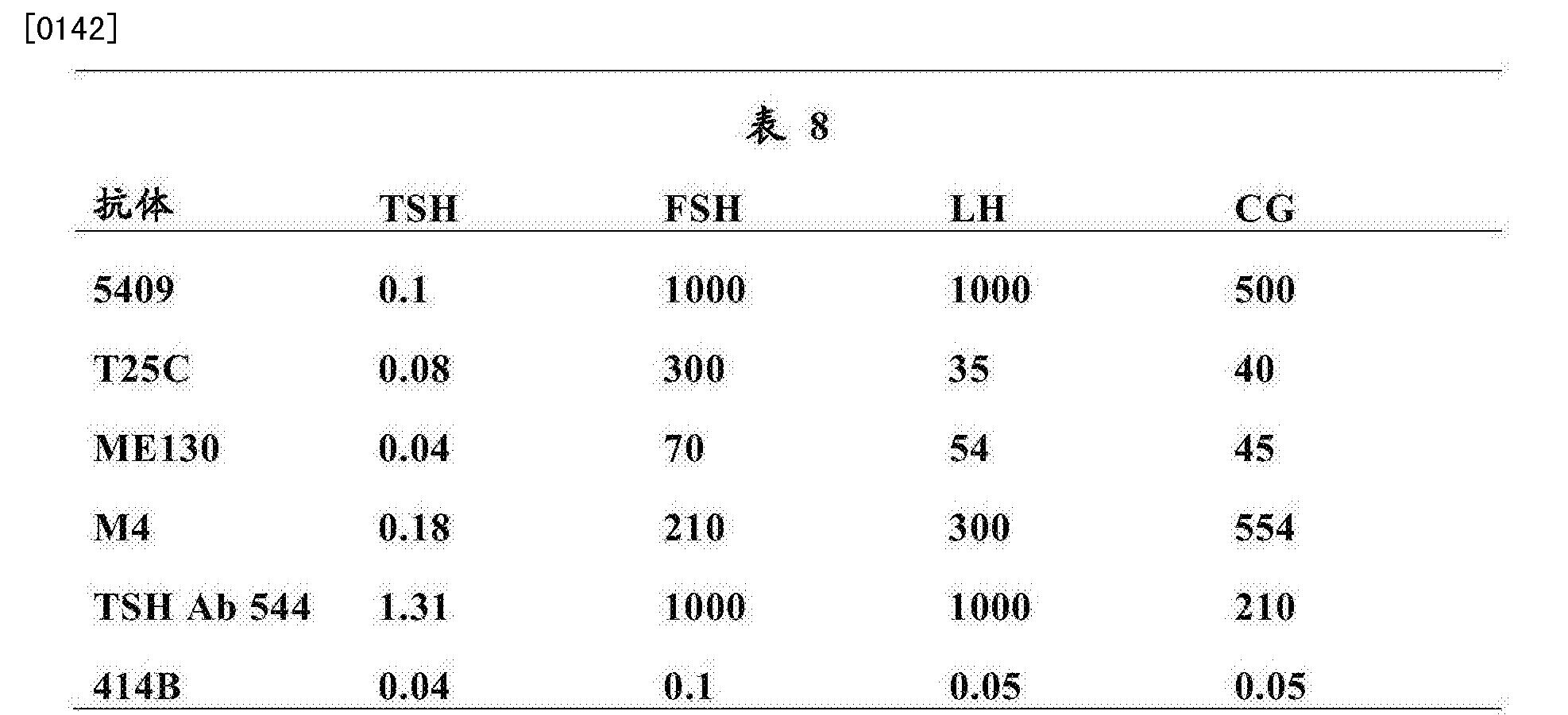 Figure CN103649752BD00272