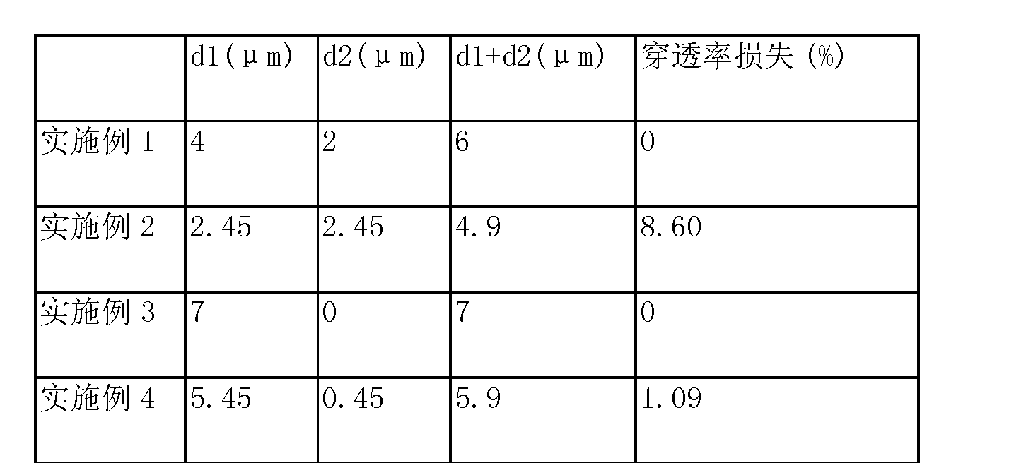 Figure CN103383502AD00111