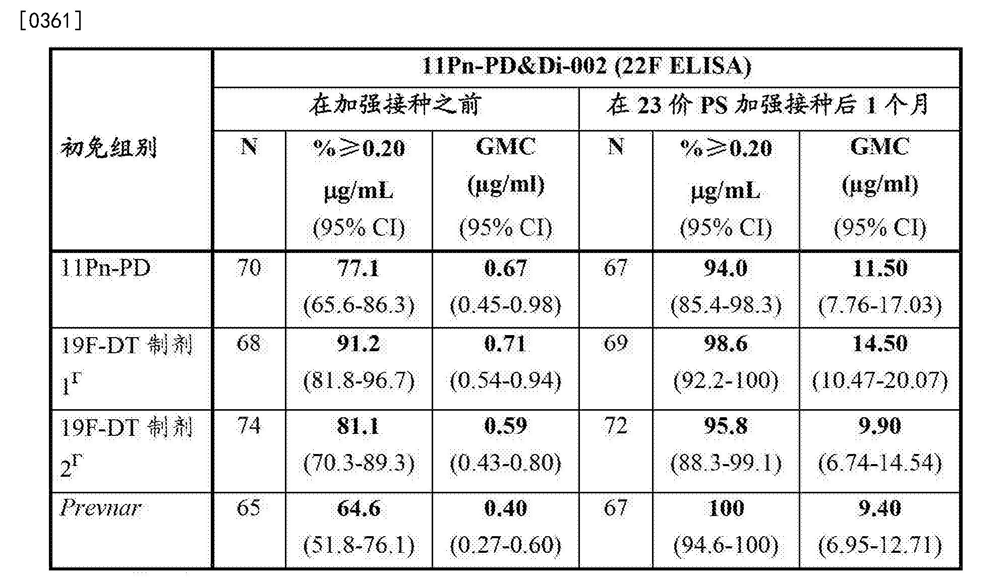 Figure CN103585623BD00391
