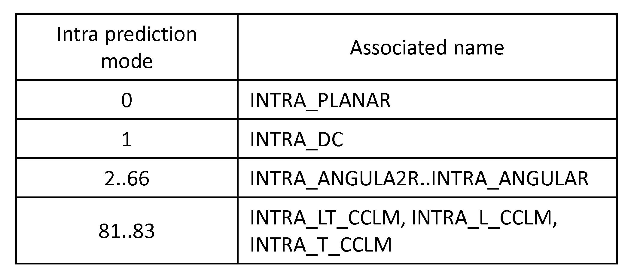Figure PCTKR2020008082-appb-I000003