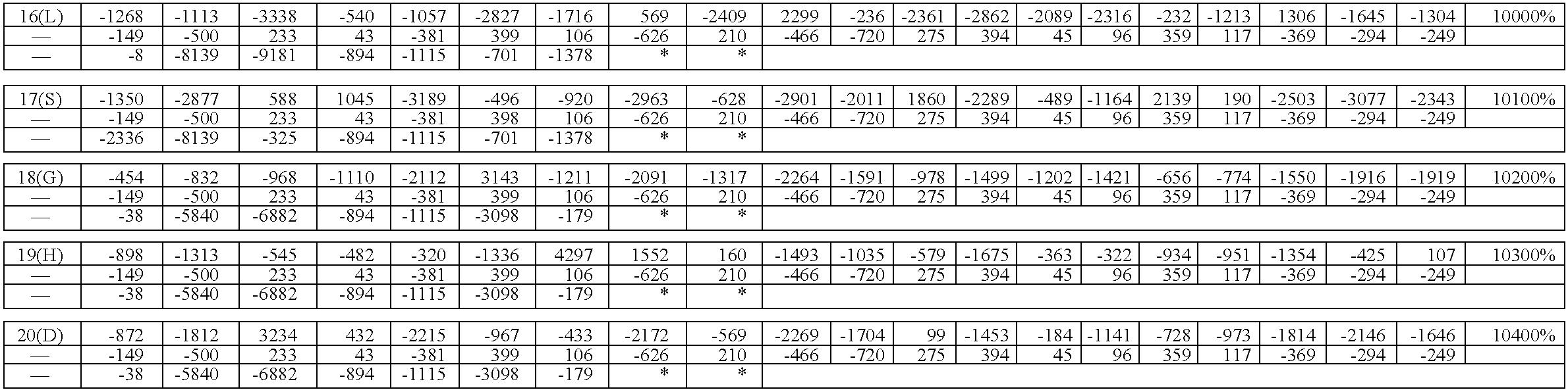 Figure US08945899-20150203-C00004