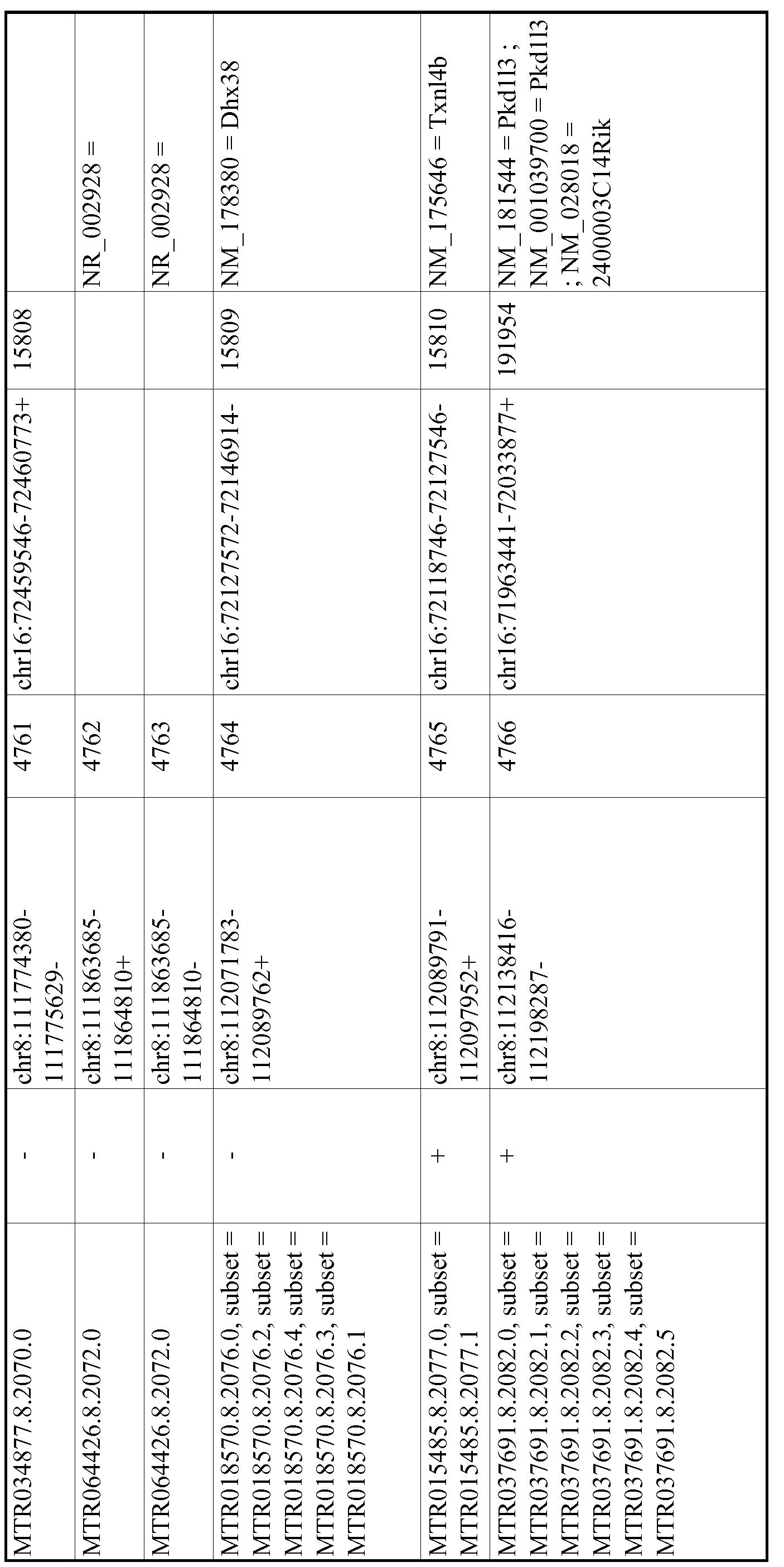 Figure imgf000881_0001