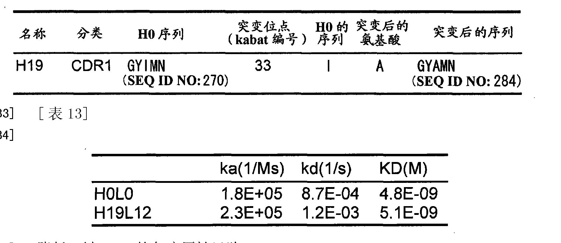 Figure CN101952318BD00532