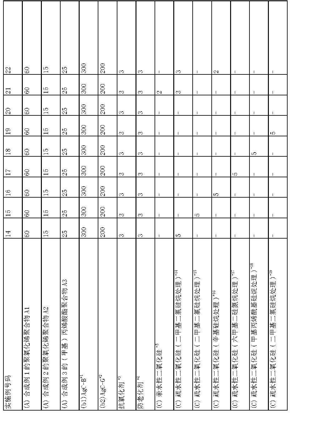 Figure CN103237863BD00221