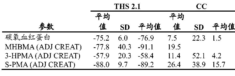 Figure CN104968226AD00552