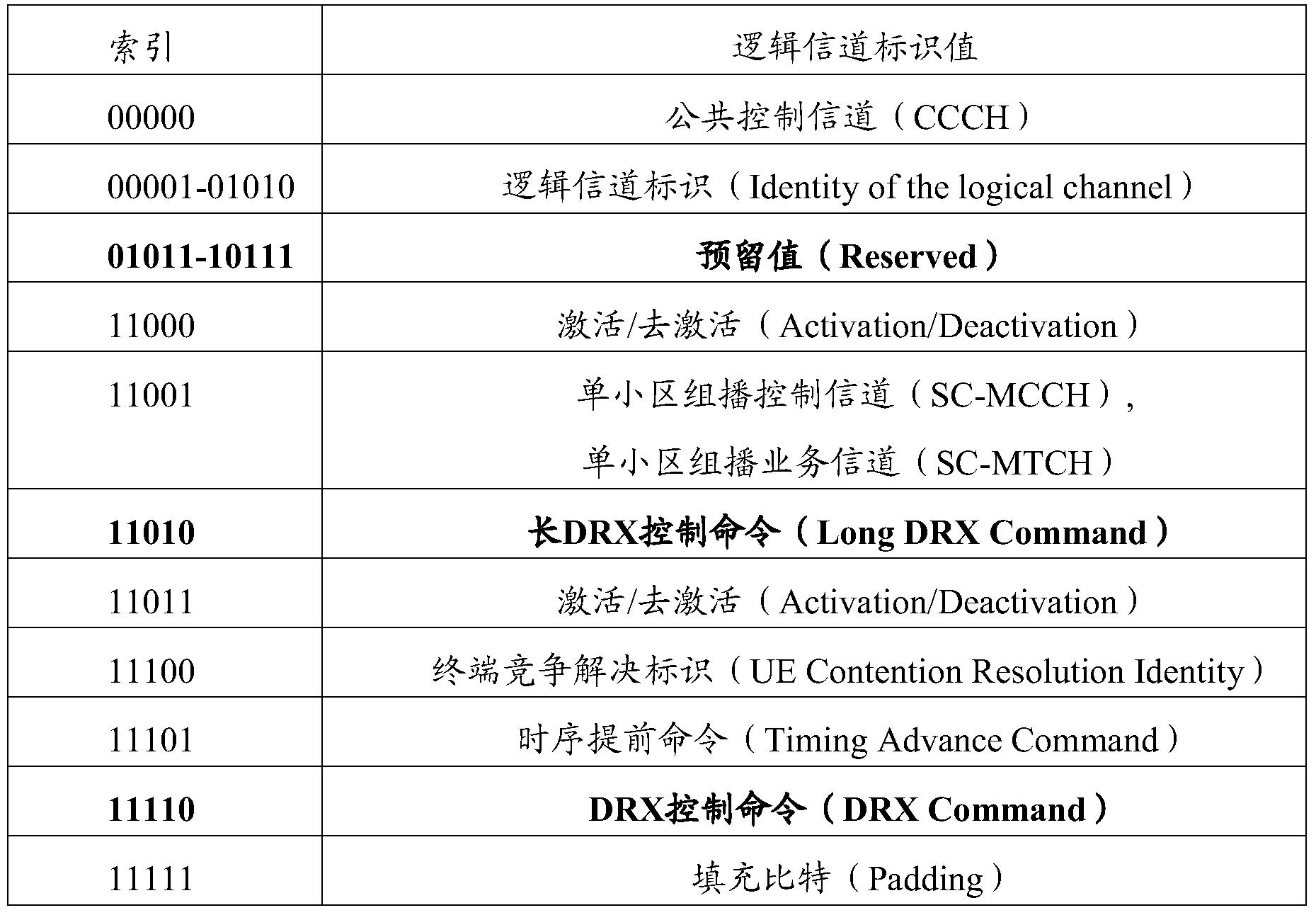 Figure PCTCN2017070749-appb-000001