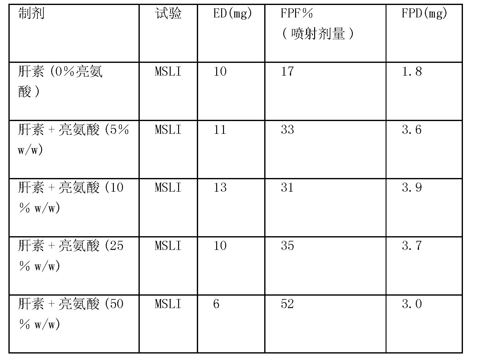 Figure CN1805731BD00421