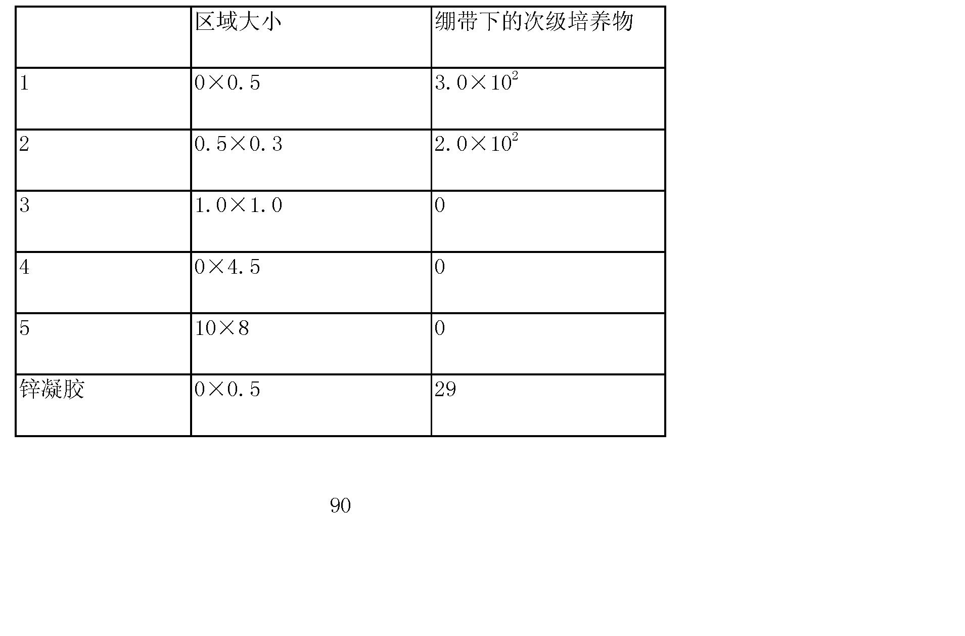 Figure CN101163455BD00902