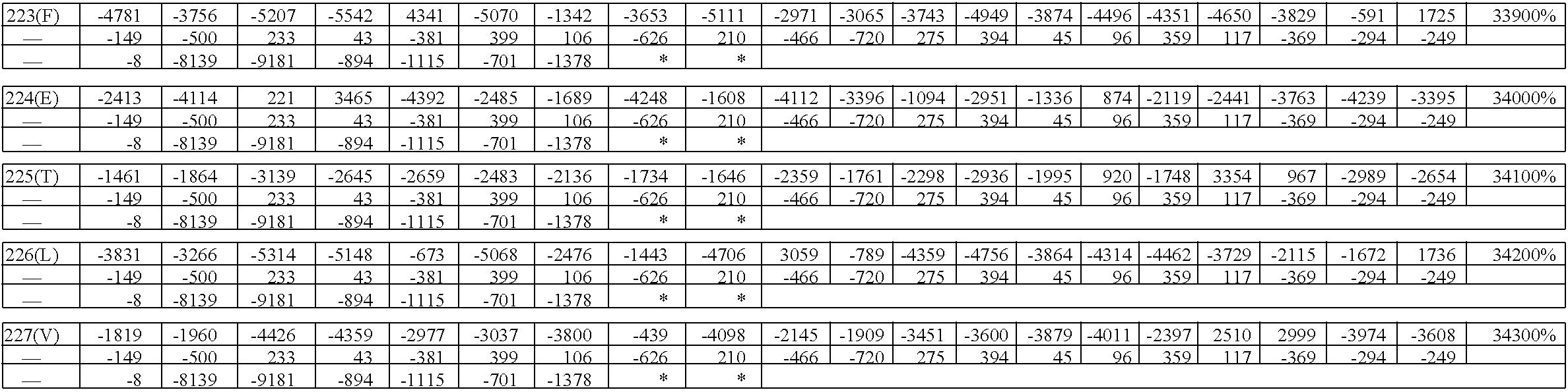 Figure US08945899-20150203-C00040