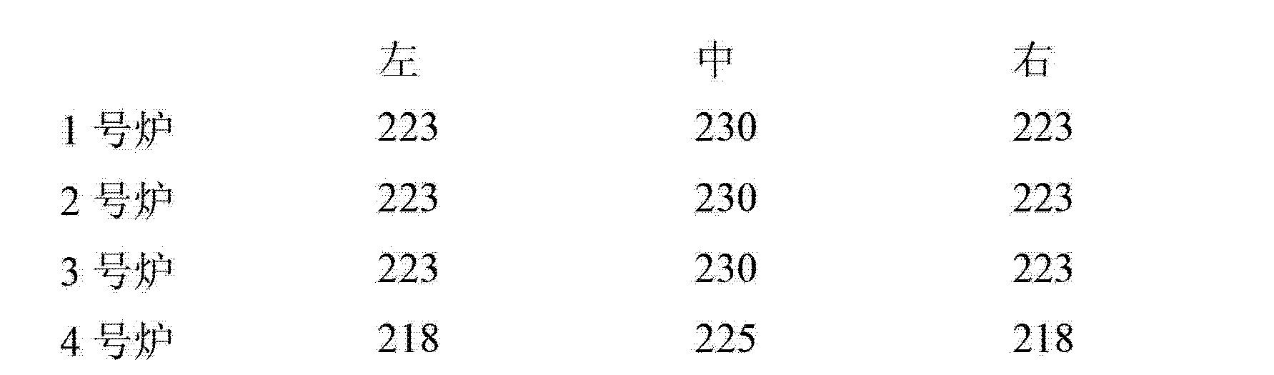 Figure CN102785419AD00182